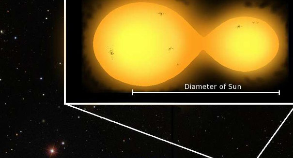 Scientists find eclipsing binary system of M-dwarf stars