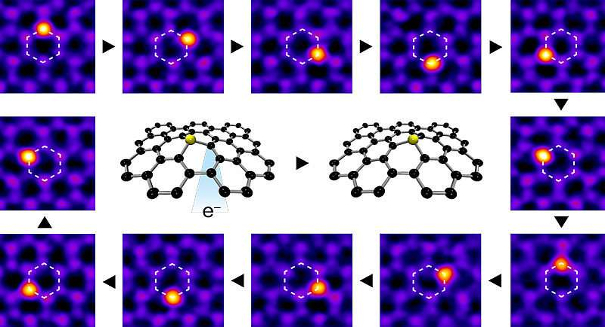 Scientists manipulate single atoms with electron beam