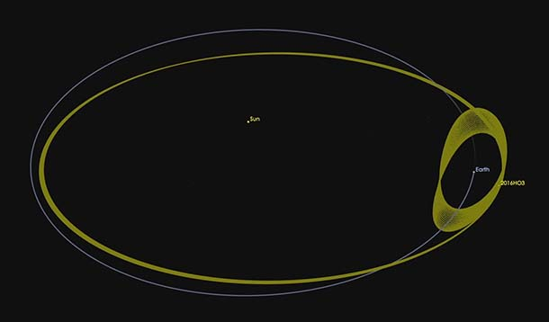 Asteroid that will fly close to Earth on Thursday poses no danger