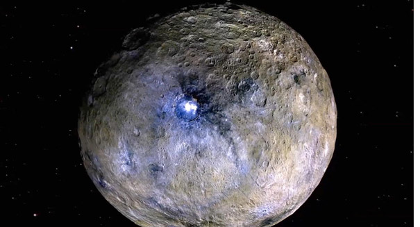 Organics on Ceres are likely native